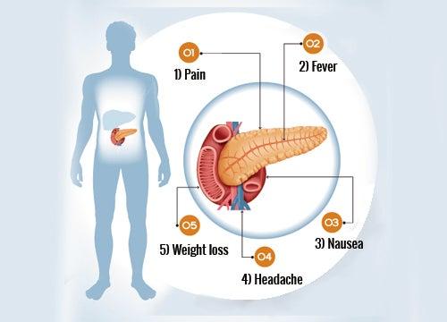 Chora trzustka — 6 głównych objawów