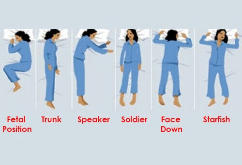 Pozycja podczas snu — co o nas mówi?