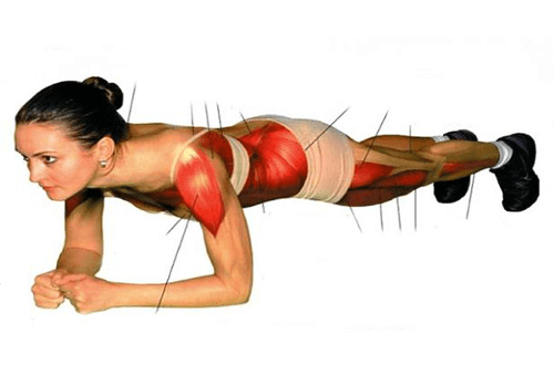 Ćwiczenie PLANK — wzmocnij całe ciało!