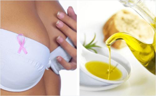 Oliwa z oliwek a rak piersi