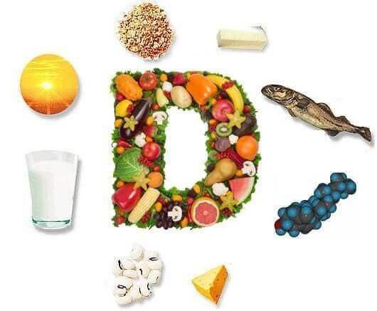 Zrównoważona dieta