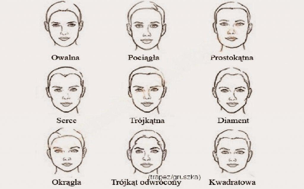 Kształt twarzy - co mówi o Twojej osobowości