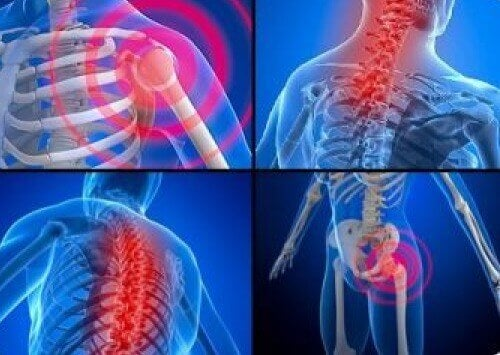 ból ciała
