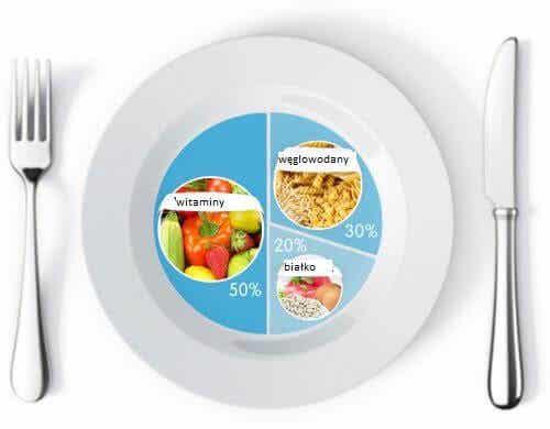 Porcje i proporcje - ile jeść, by schudnąć?