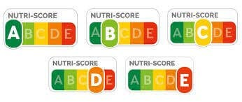 System Nutri-Score