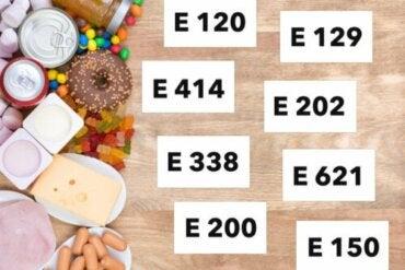 Dodatki do żywności - rodzaje i właściwości