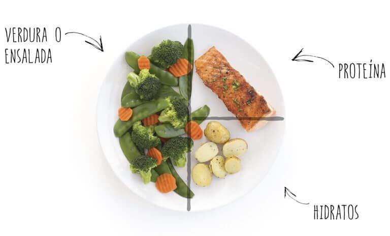 Pacjenci onkologiczni potrzebują diety bogatej w białko i antyoksydanty.