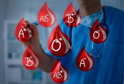 Grupa krwi: oddawanie i przyjmowanie krwi