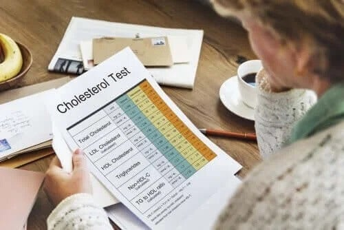 Porady pozwalające monitorować poziom cholesterolu